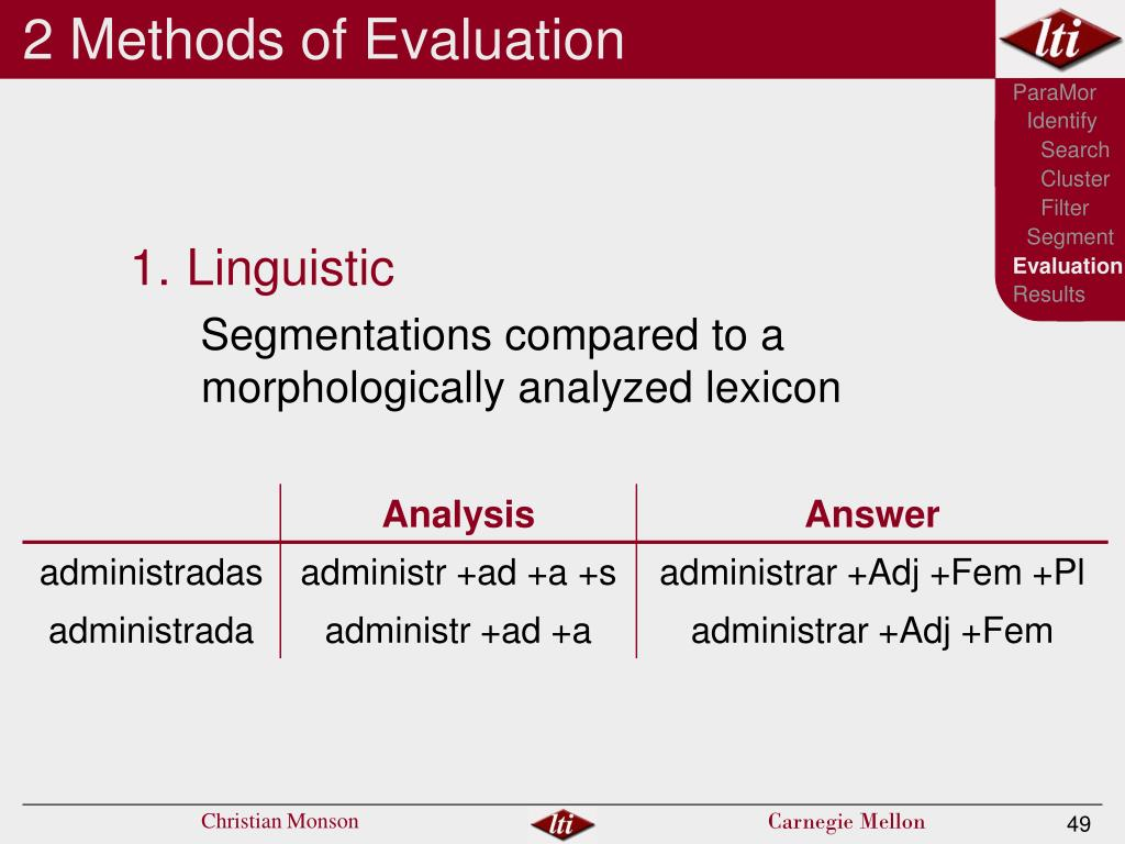 2 Methods of Evaluation