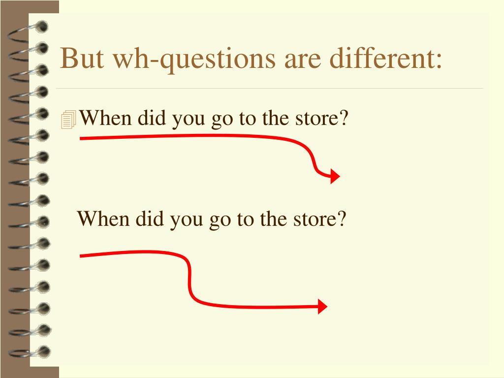 But wh-questions are different: