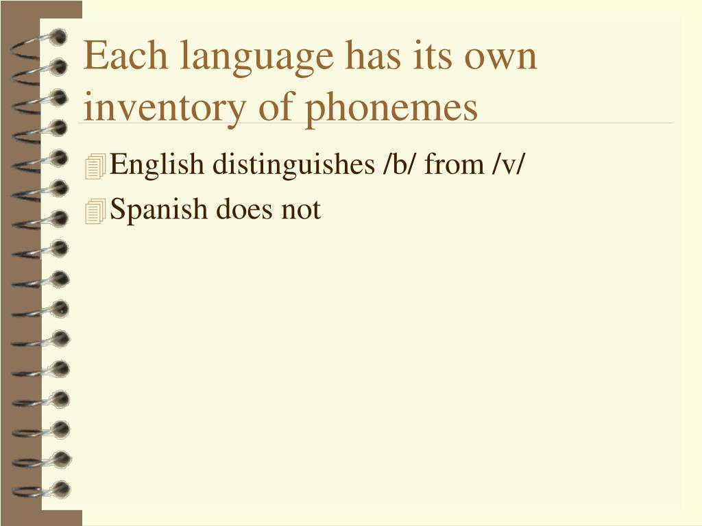 Each language has its own inventory of phonemes