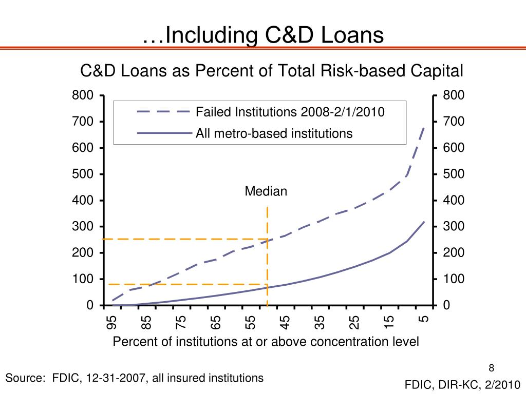 …Including C&D Loans