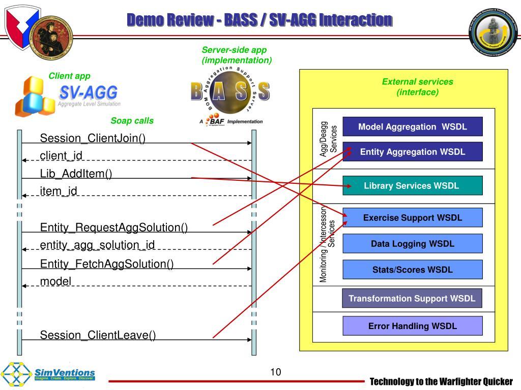 Model Aggregation  WSDL