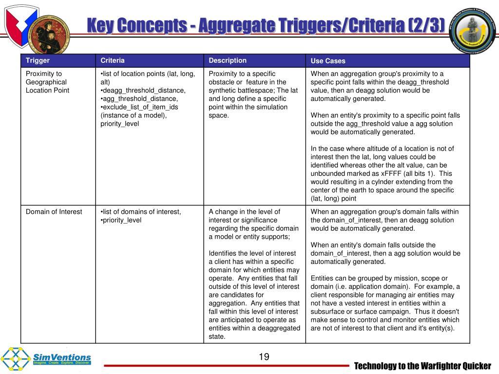 Key Concepts - Aggregate Triggers/Criteria (2/3)