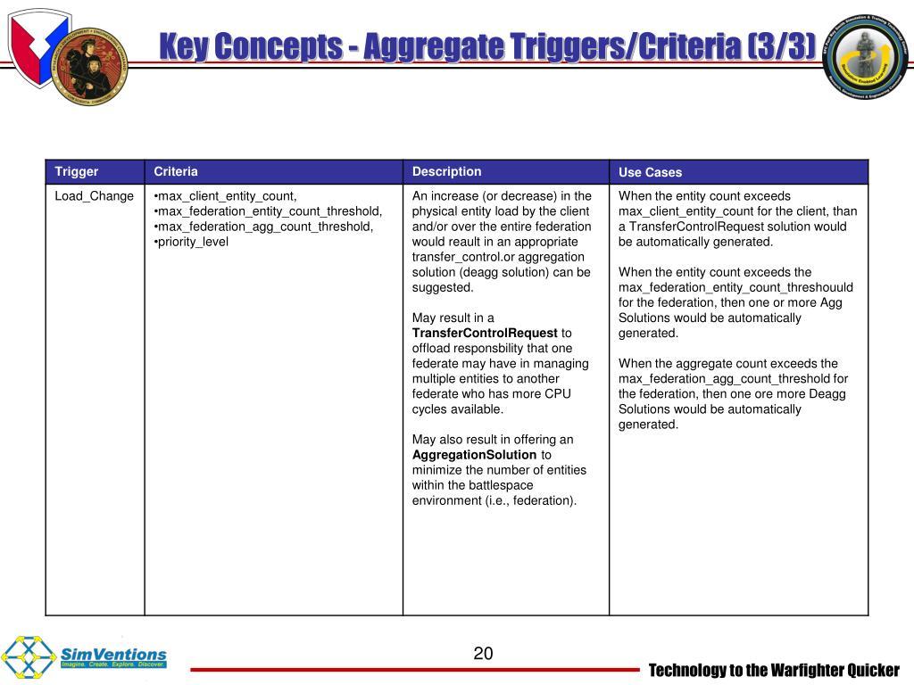 Key Concepts - Aggregate Triggers/Criteria (3/3)