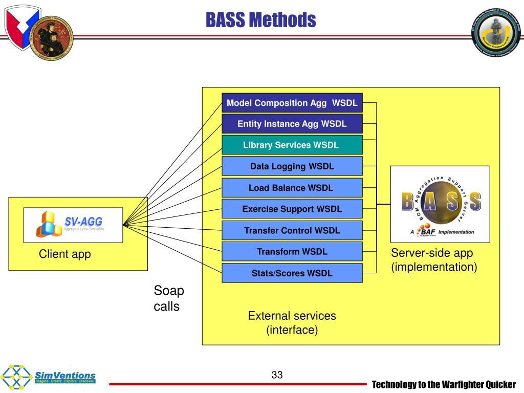 BASS Methods