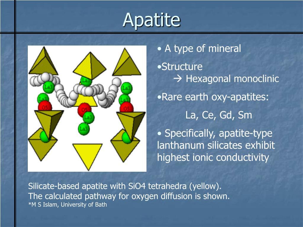 Apatite