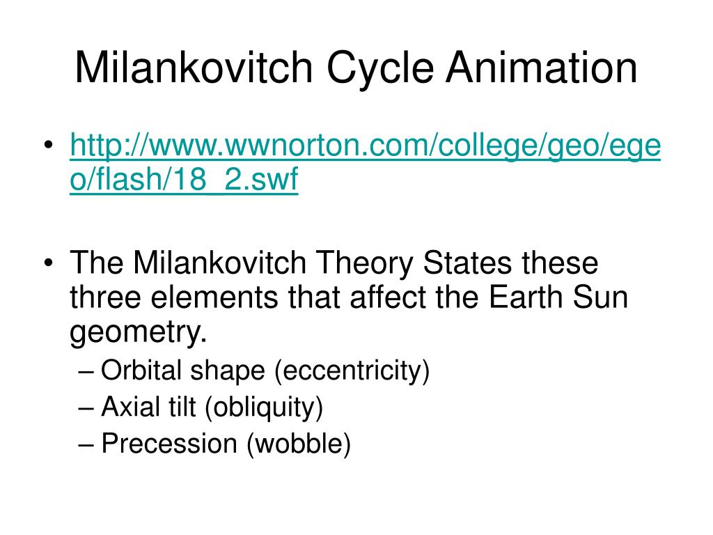 Milankovitch Cycle Animation