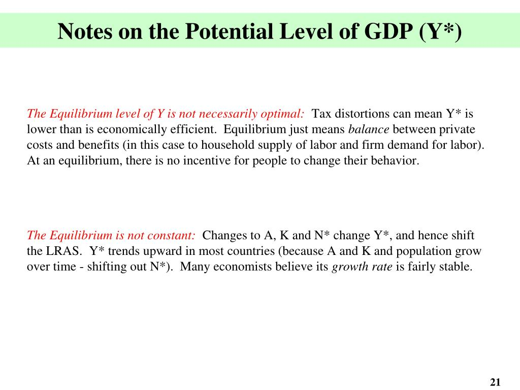 Notes on the Potential Level of GDP (Y*)