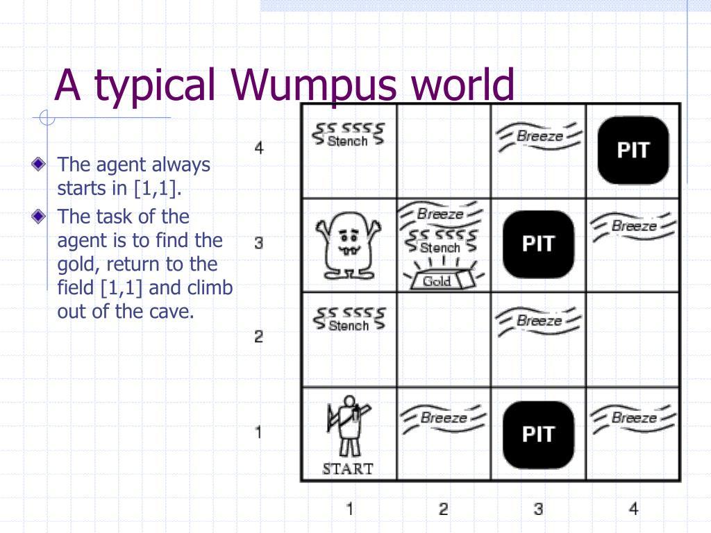 A typical Wumpus world