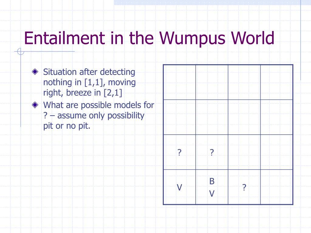 Entailment in the Wumpus World