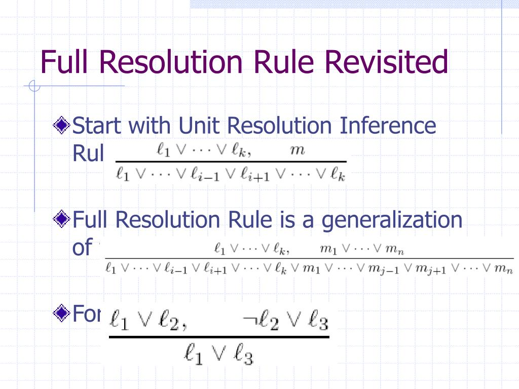 Full Resolution Rule Revisited