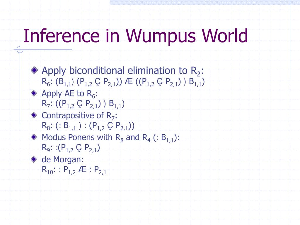 Inference in Wumpus World
