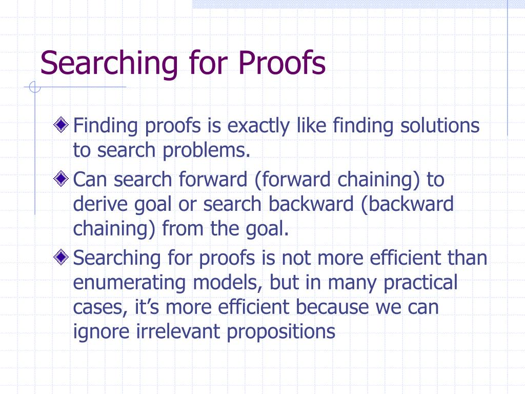 Searching for Proofs
