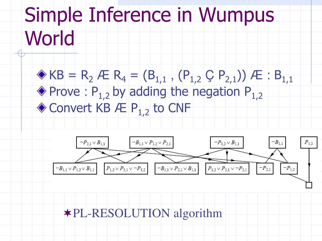 Simple Inference in Wumpus World