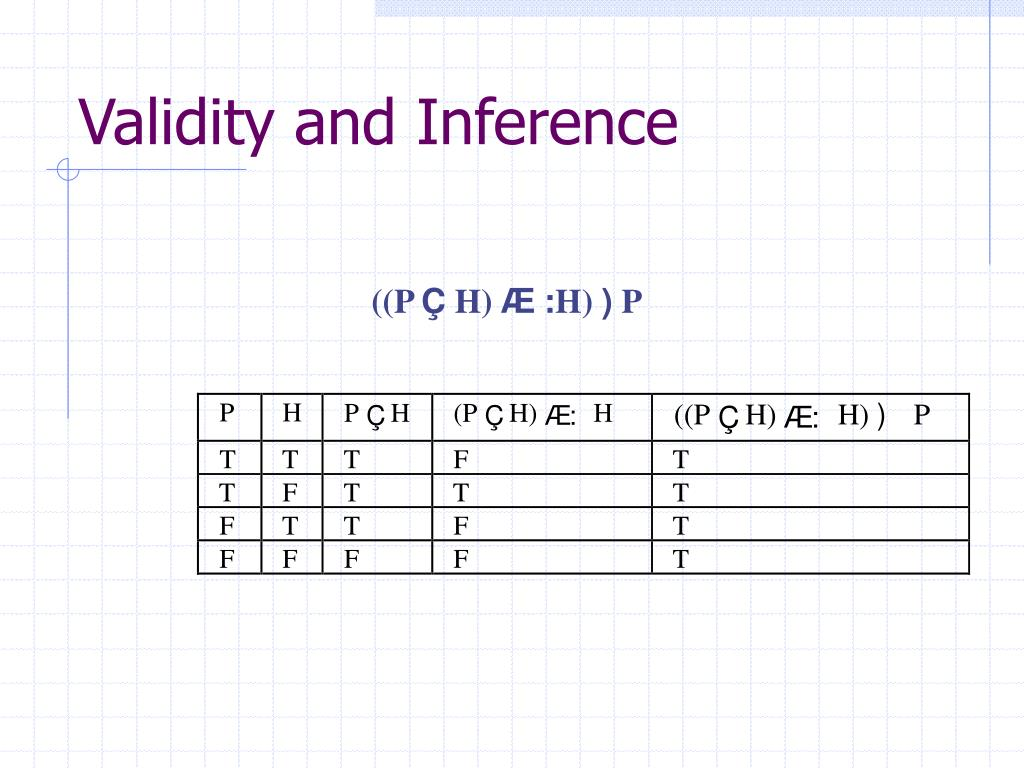 Validity and Inference