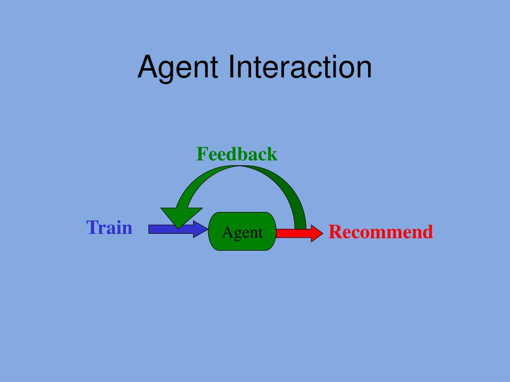 Agent Interaction