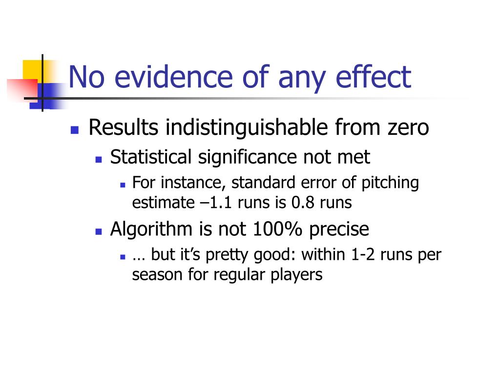 No evidence of any effect