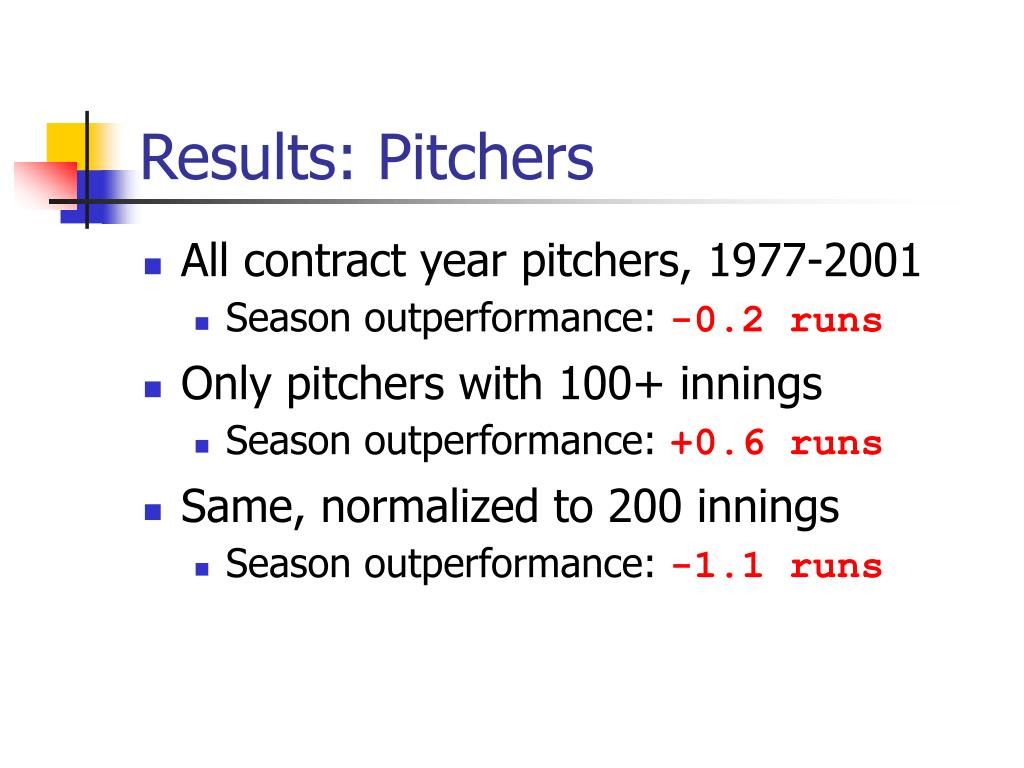 Results: Pitchers