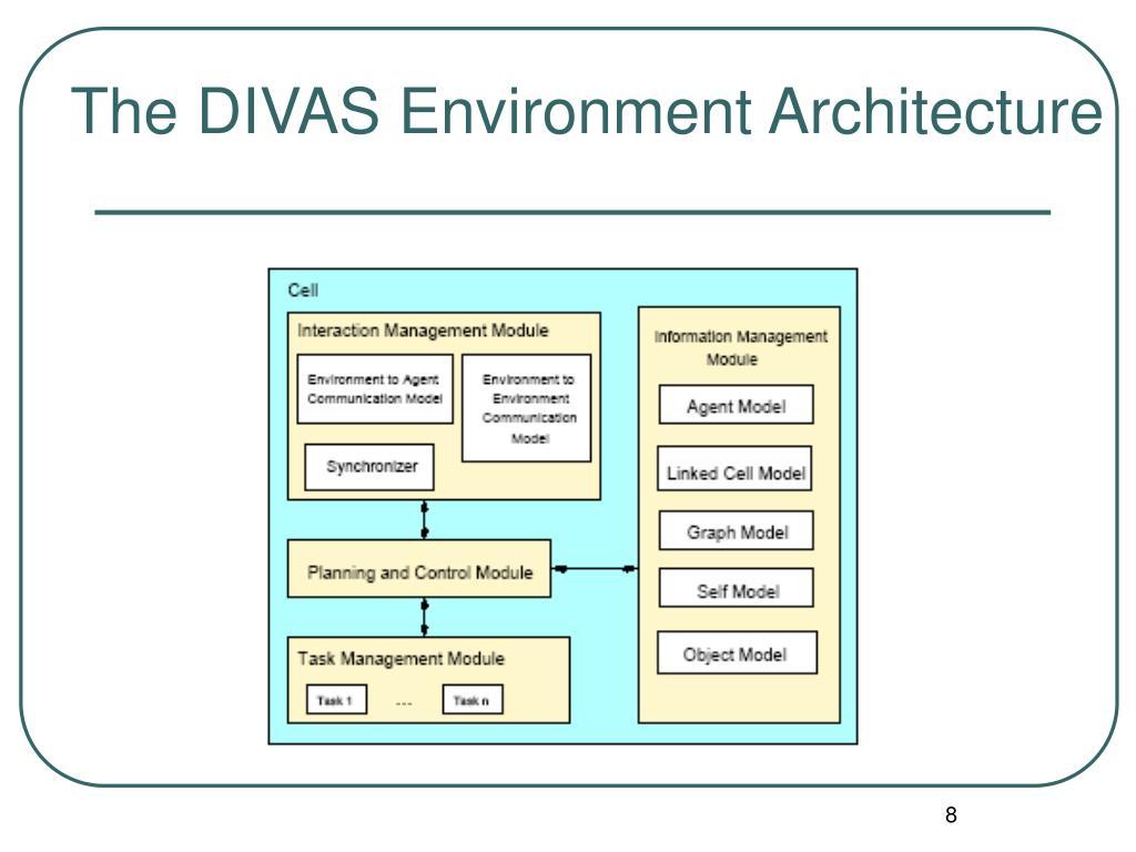 The DIVAS Environment Architecture