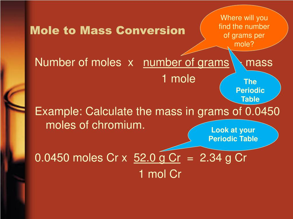 Where will you find the number of grams per mole?