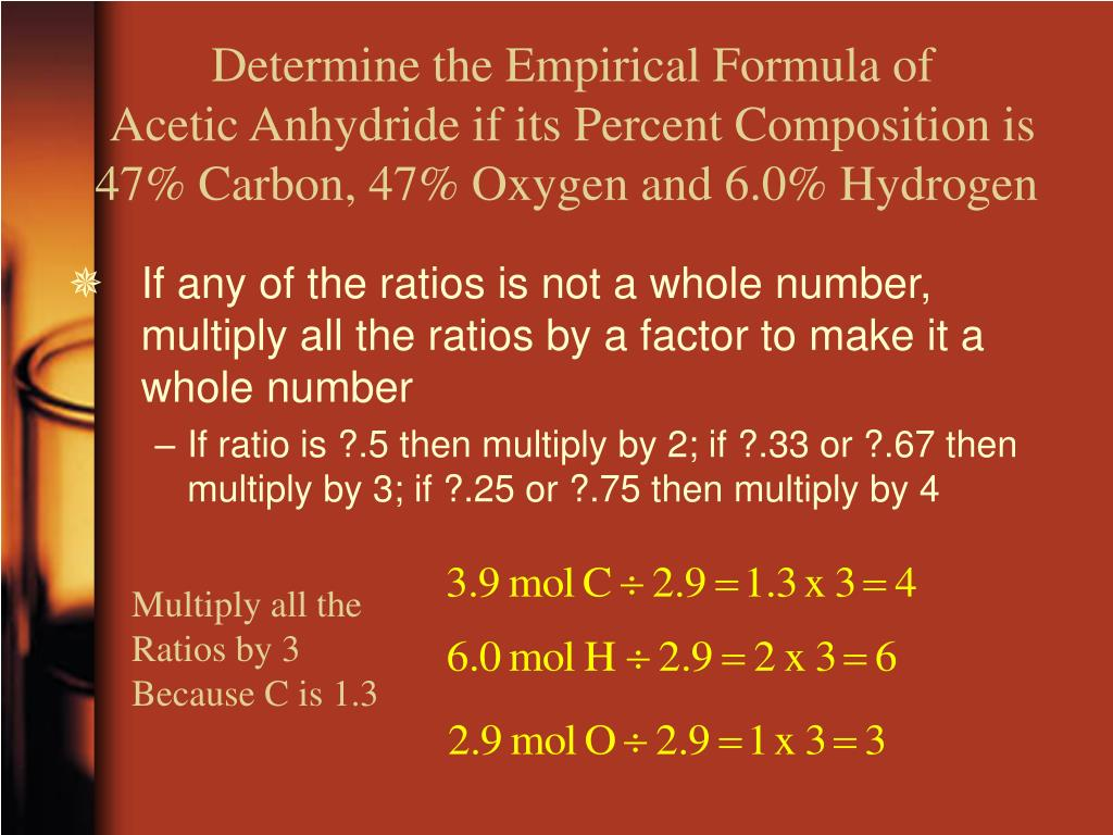 Determine the Empirical Formula of