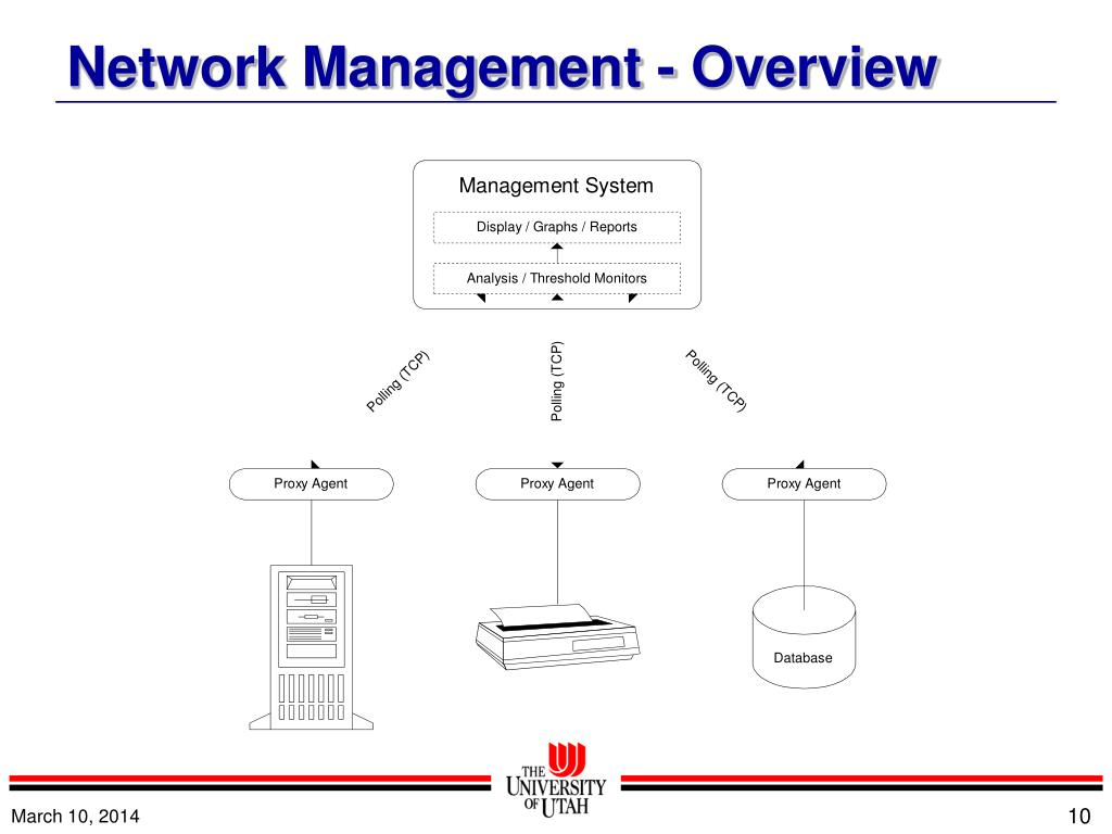 Network Management - Overview