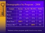 demographics by program 2006
