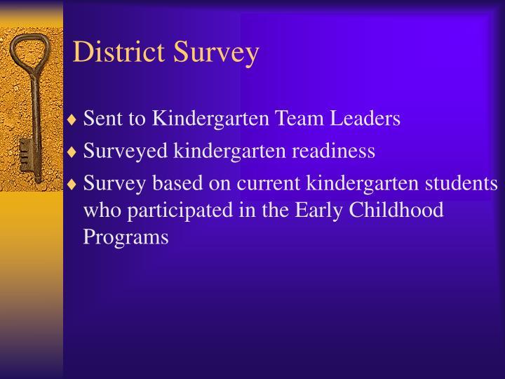 District Survey