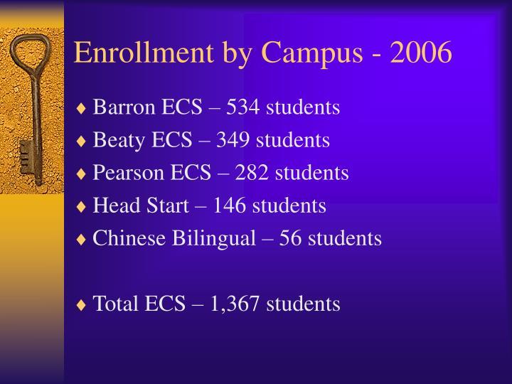 Enrollment by Campus - 2006