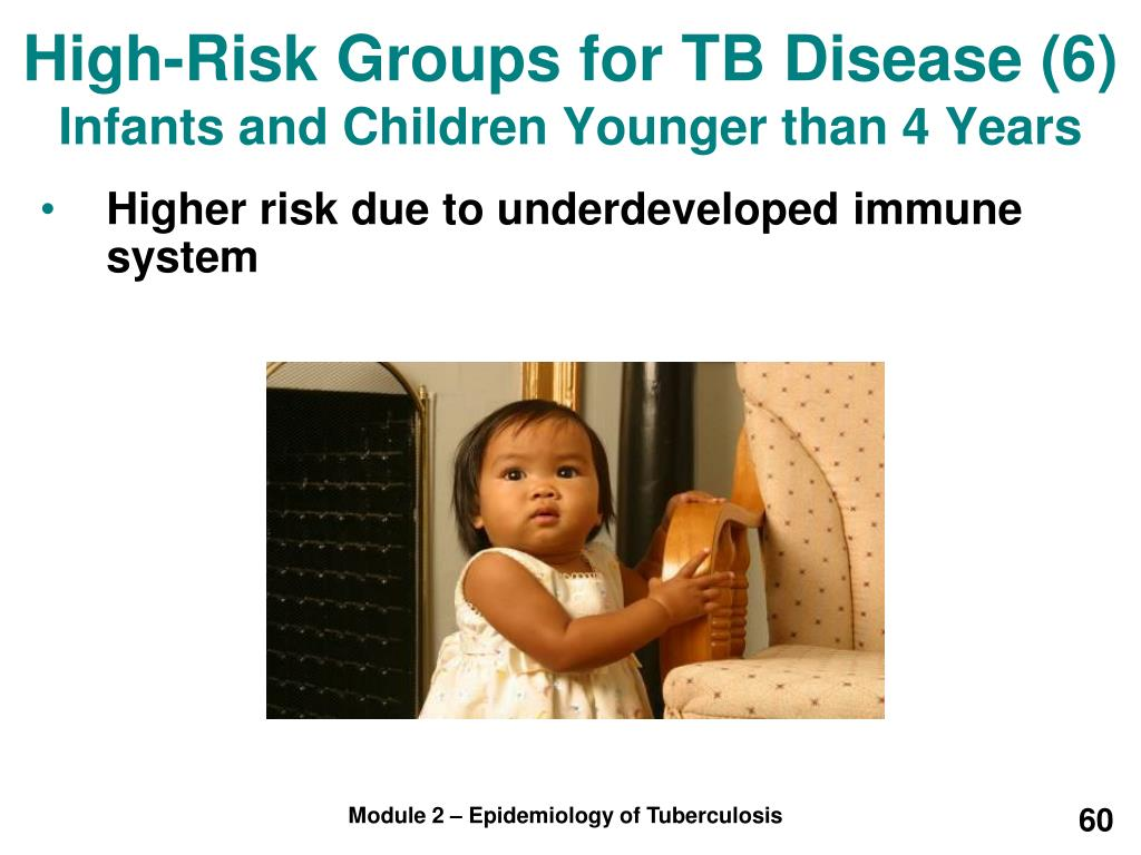 High-Risk Groups for TB Disease (6)
