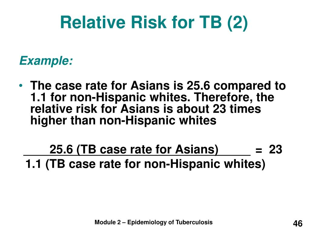 Relative Risk for TB (2)