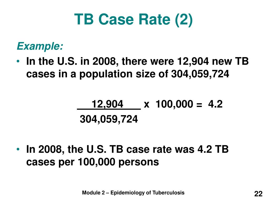 TB Case Rate (2)