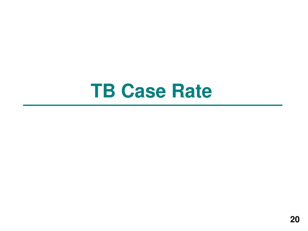 TB Case Rate