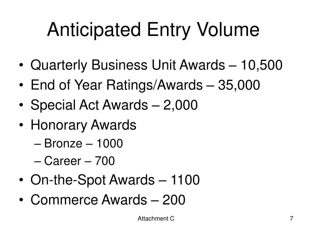 Anticipated Entry Volume