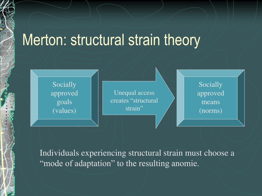 Merton: structural strain theory