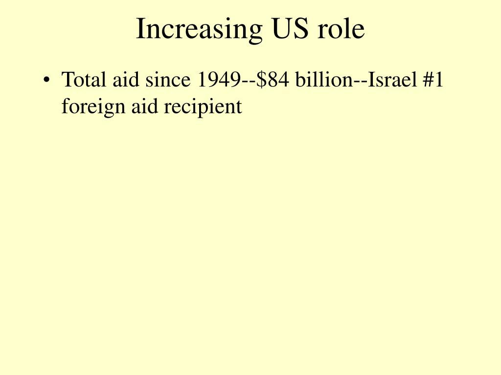 Increasing US role