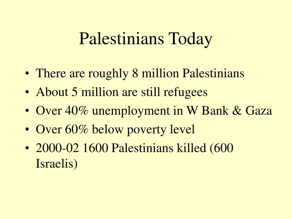 Palestinians Today