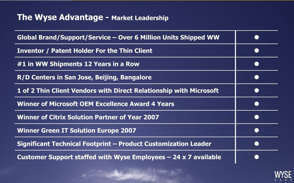 The Wyse Advantage -