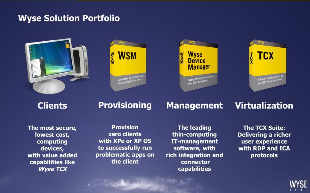 Wyse Solution Portfolio