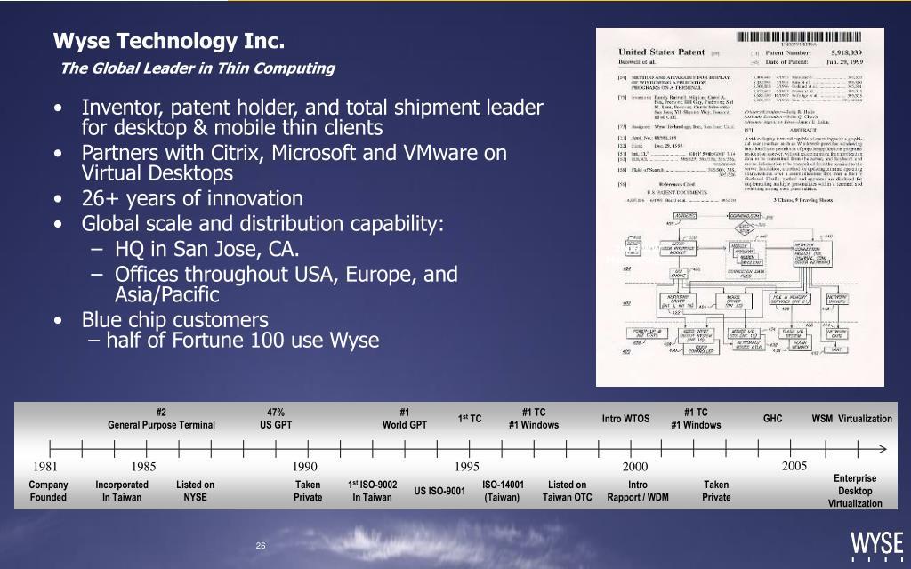 Wyse Technology Inc.