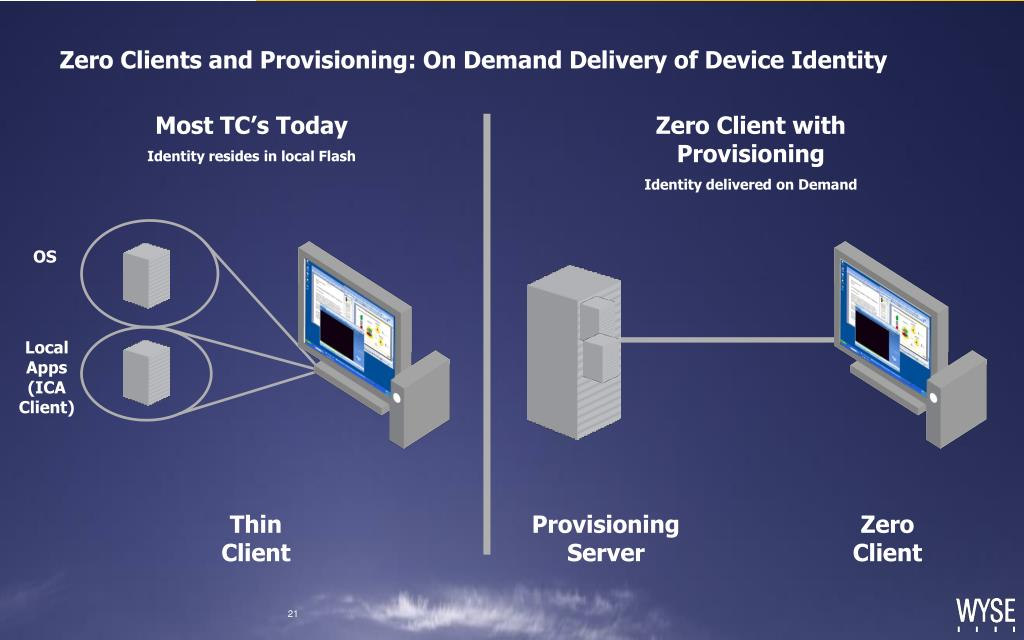 Zero Clients and Provisioning: On Demand Delivery of Device Identity