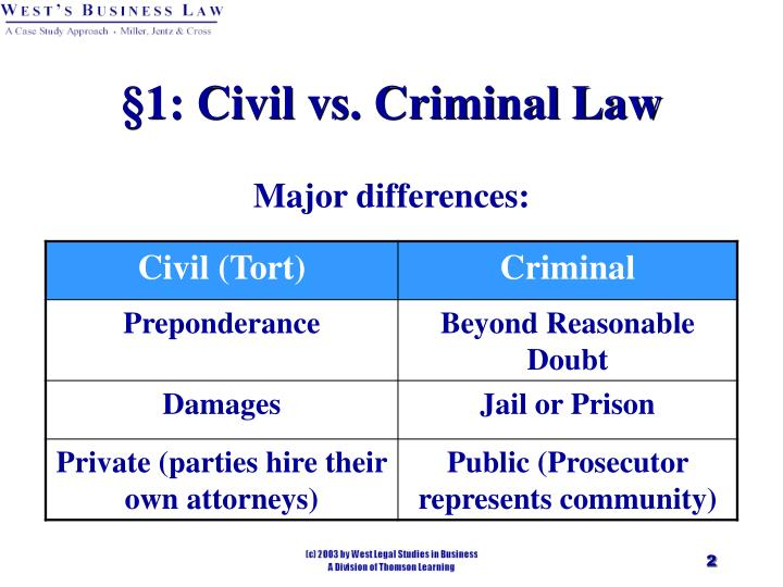 1 civil vs criminal law l.jpg