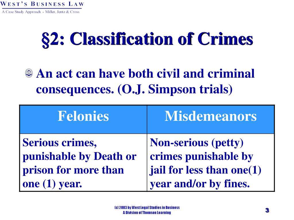 criminal law classification of crimes Classifying crimes – murder, felony, misdemeanor,  defenseclassifying crimes – murder, felony, misdemeanor, & summary  of the five remaining criminal law.