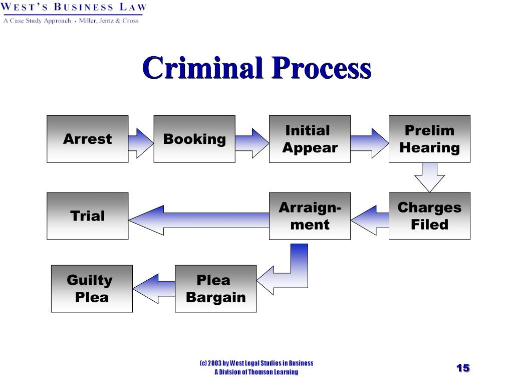 criminal law specific crimes pdf