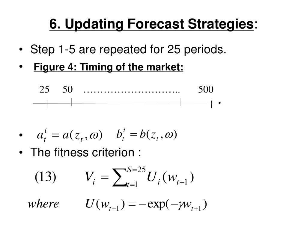 6. Updating Forecast Strategies