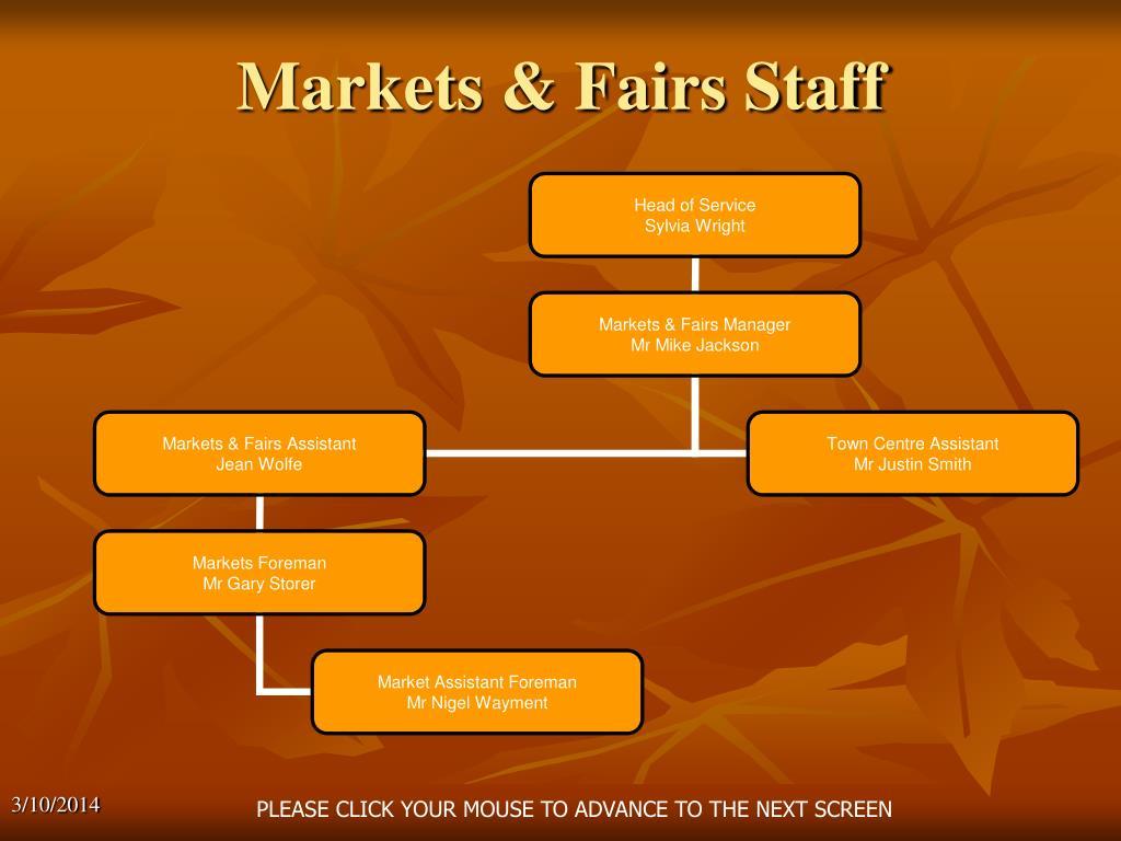 Markets & Fairs Staff