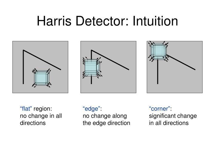 Harris Detector: