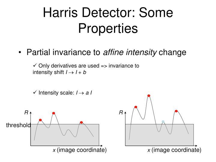 Intensity scale: