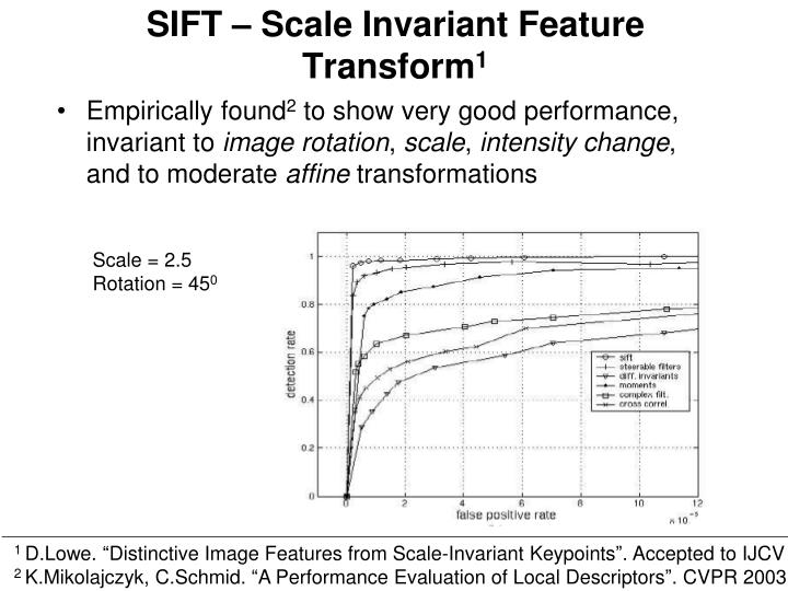 SIFT – Scale Invariant Feature Transform