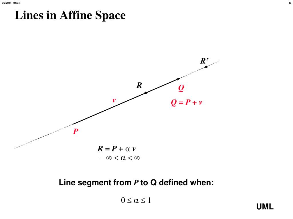 Lines in Affine Space