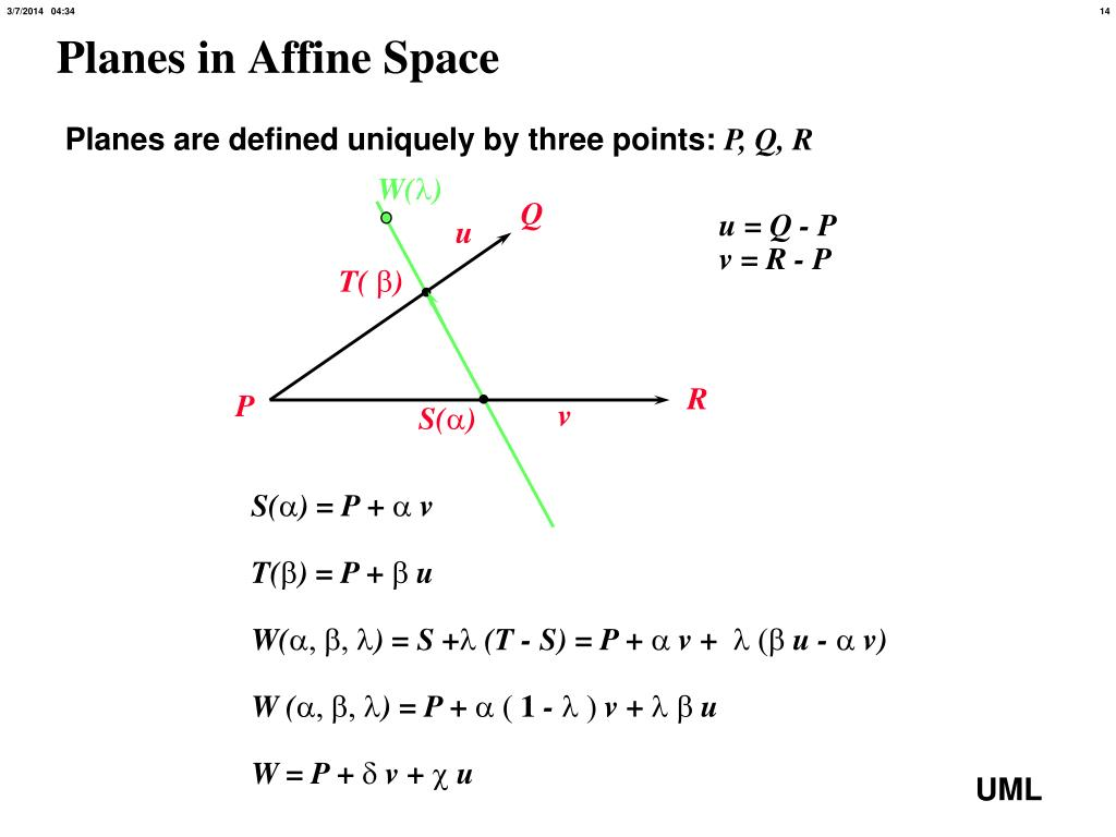 Planes in Affine Space